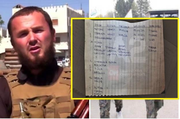 Publikohen faktet  Lavdrim Muhaxheri ka lënë dy fëmijë në Siri